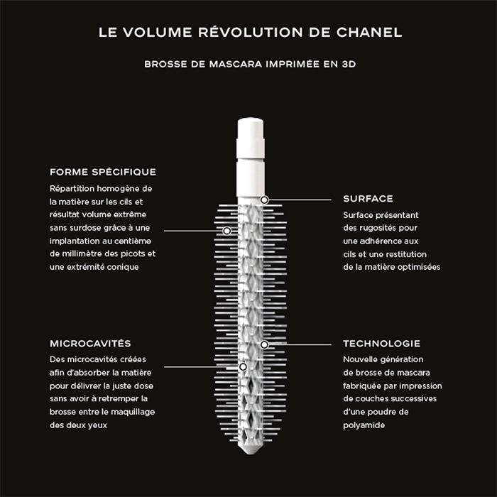 CHANEL mascara Volume Révolution Brosse 3D Esprit de Gabrielle espritdegabrielle.com